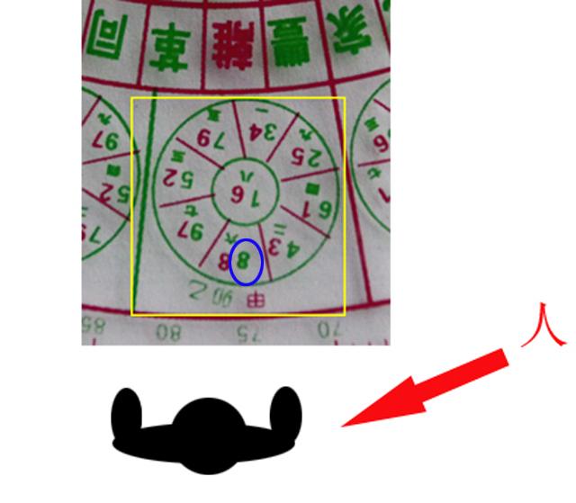 玄空飞星罗盘,立极尺用法简介 [原创 2010-12-15 10:41:32] - 深般若风水 - 深般若的风水系列