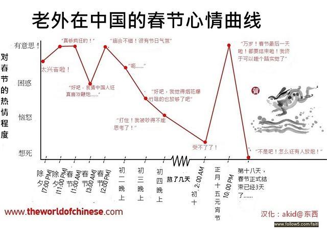 电路 电路图 电子 设计图 原理图 640_448