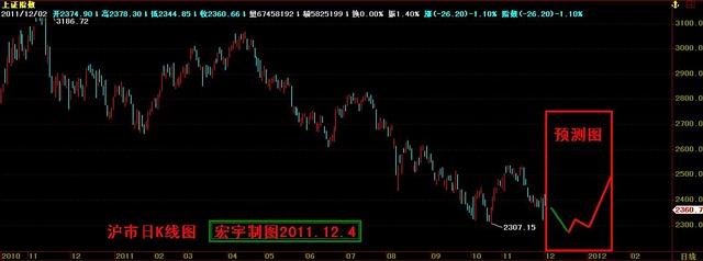 2011年12月24日 - 宏宇 - gsjcwhj 的博客