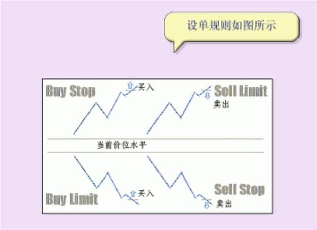炒汇开户交易所-无形外汇市场已成为今日外汇市场的主导形式